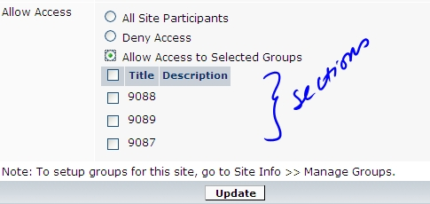group access to forum