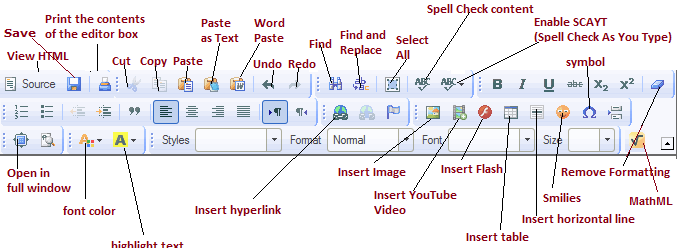 editor toolbar explained