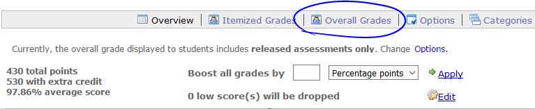 overall grades summary