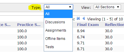 view assessment scores by type